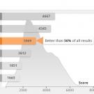 acer_aspire_5_pcmark8_creative_conventional_graf