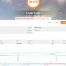 acer_aspire_vx15_3dmark_cloudgate