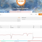 acer_aspire_vx15_3dmark_icestorm_extreme