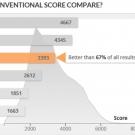 acer_aspire_vx15_pcmark8_creative_conventional_graf