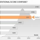 acer_aspire_vx15_pcmark8_home_conventional_graf