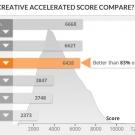 acer_aspire_v17_nitro_pcmark8_creative_accelerated_graf