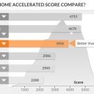 acer_aspire_v17_nitro_pcmark8_home_accelerated_graf