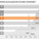 acer_aspire_v17_nitro_pcmark8_work_accelerated_graf