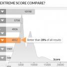 acer_helios_300_3dmark_7_firestrike_extreme_graf