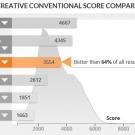 acer_helios_300_pcmark_creative_conventional_graf
