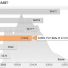 acer_nitro5_3dmark_skydiver_graf