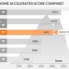 acer_nitro5_pcmark8_home_accelerated_graf