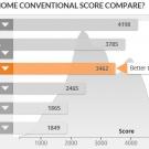 acer_nitro5_pcmark8_home_conventional_graf