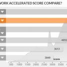 acer_nitro5_pcmark8_work_accelerated_graf