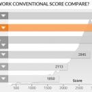 acer_nitro5_pcmark8_work_conventional_graf