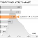 amd_pcmark8_creative_conventional_graf
