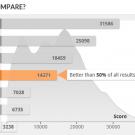 amd_ryzen3_1200_3dmark_cloudgate_graf