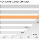 amd_ryzen3_1300x_pcmark8_work_conventional_graf