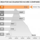 asus_rog_gl503v_pcmrk8_creative_accelerated_graf