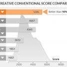 asus_rog_gl503v_pcmrk8_creative_conventional_graf