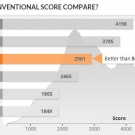 asus_zenbook_ux430_pcmark8_home_conventional_graf