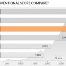 asus_zenbook_ux430_pcmark8_work_conventional_graf