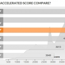 asus_zenbook_ux490_pcmark_work_accelerated_graf