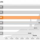 asus_vivobook_14_pcmark8_work_accelerated_graf