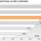 dell_vostro_15_5000_pcmark8_work_conventional_graf
