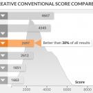 lenovo_ideapad_720s_pcmark8_creative_conventional_graf