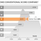 lenovo_ideapad_720s_pcmark8_home_conventional_graf