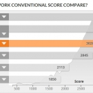 lenovo_ideapad_720s_pcmark8_work_conventional_graf