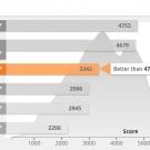 lenovo_yoga_920_pcmark_home_accelerated_graf