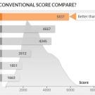 myria_ryzen_pcmark_creative_conventional_graf