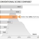 pc_garage_pcmark_creative_conventional_graf