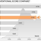 pc_garage_pcmark_home_conventional_graf