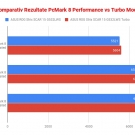 Comparativ-Rezultate-PcMark-8-Performance-vs-Turbo-Mode-asus