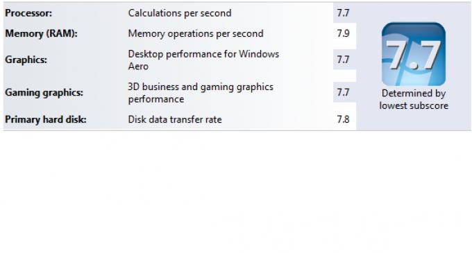 Am făcut upgrade bătrânului meu PC…