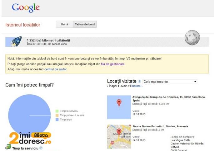 Istoricul locatiilor Google