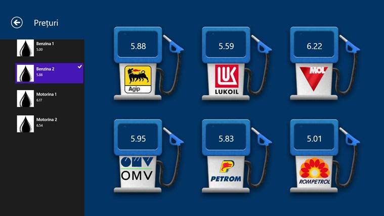 pret_benzina