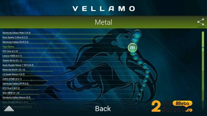 HTC One Max Vellamo Metal