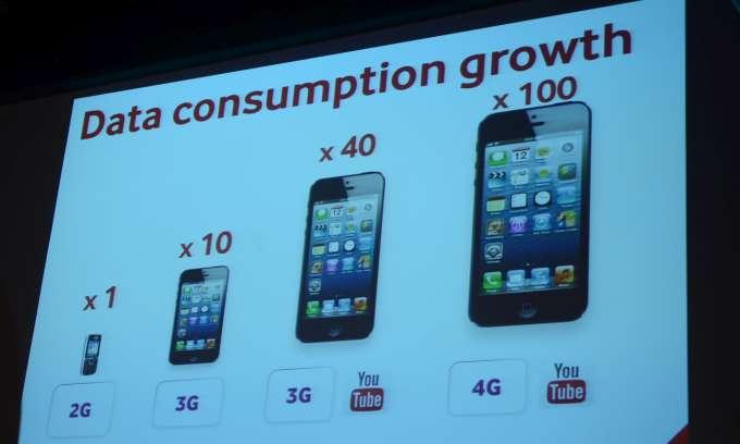 Vodafone Supernet
