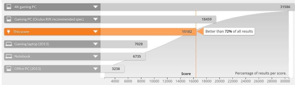 dell_precision_3dmark_cloudgate_graf