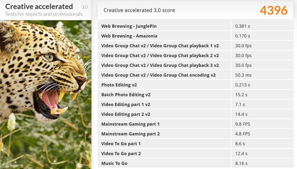 dell_precision_pcmark8_creative_accelerated