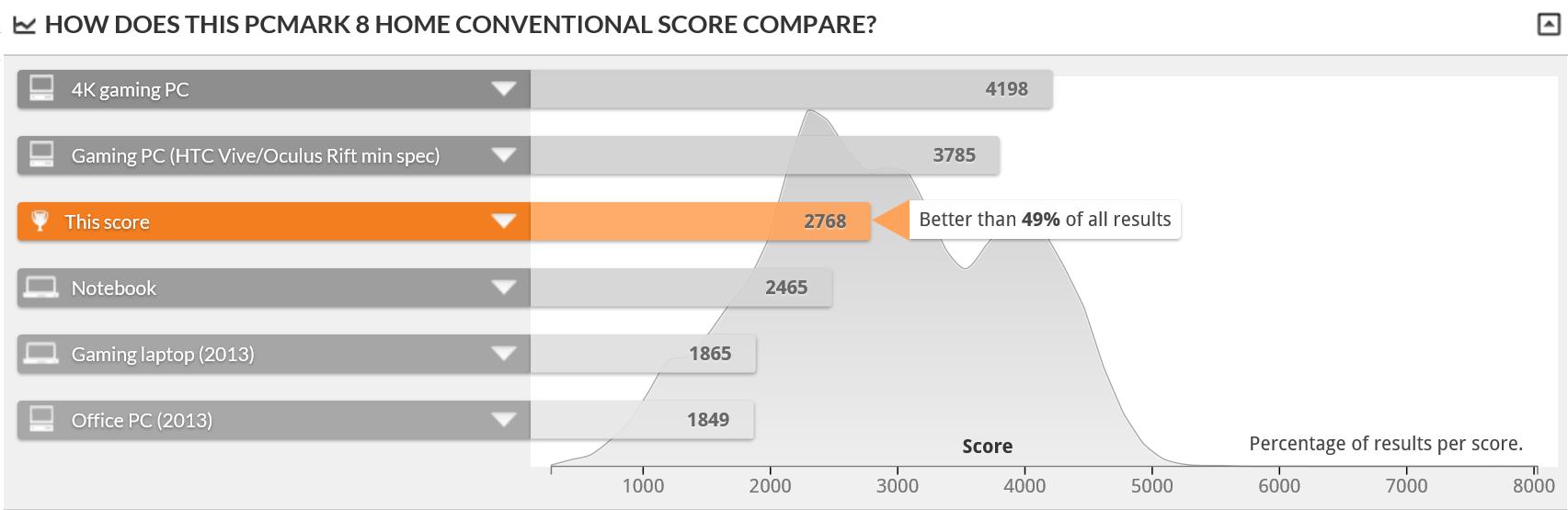 hp_probook_440_g4_pcmark8_home_conventional_graf